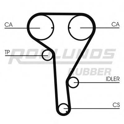 ROULUNDS RUBBER RR1068