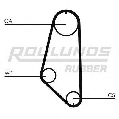 ROULUNDS RUBBER RR1312 Ремень ГРМ