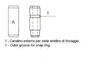 METELLI 012181 Направляющая втулка клапана