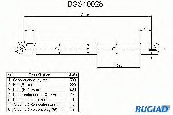 BUGIAD BGS10028 Газовая пружина, крышка багажник