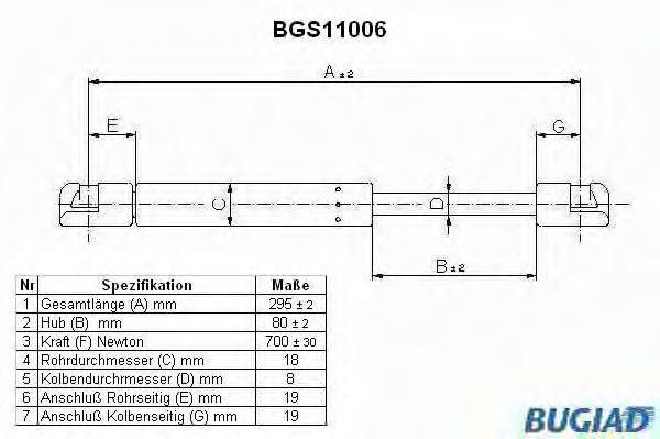 BUGIAD BGS11006 Газовая пружина, крышка багажник