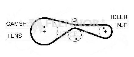 FLENNOR 4503V Ремень ГРМ