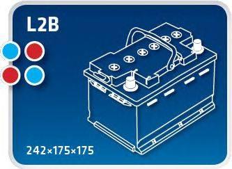 IPSA TM55 Стартерная аккумуляторная батарея