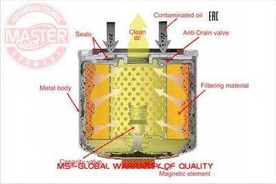 MASTER-SPORT 71222MGOFPCSMS Масляный фильтр